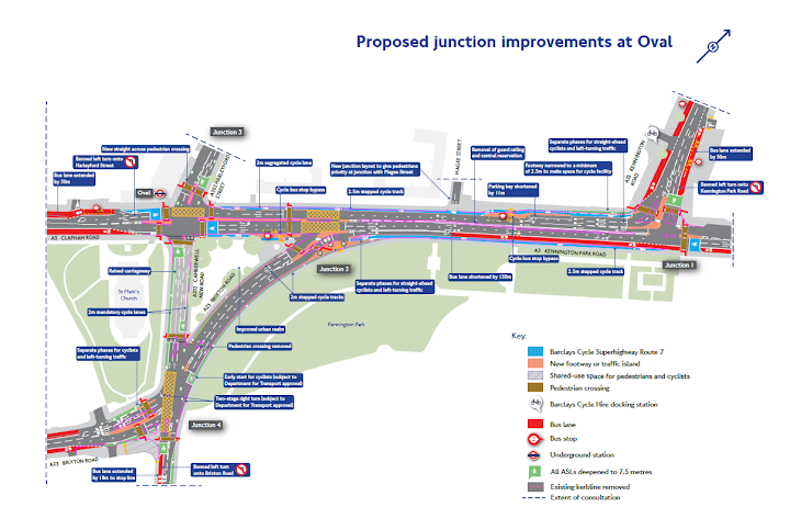 TfL map of Oval junction improvements on lambethcyclists,org,uk